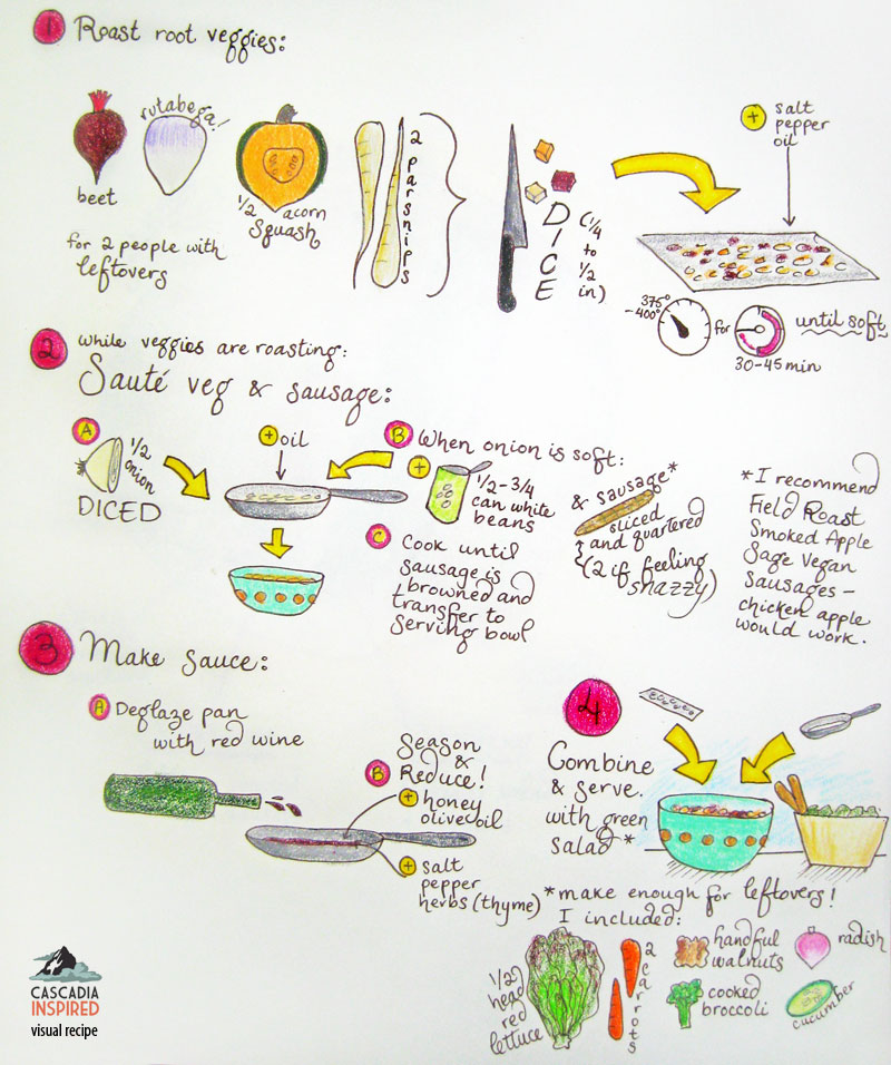 Visual Recipe of Roasted Root Vegetable Bowl
