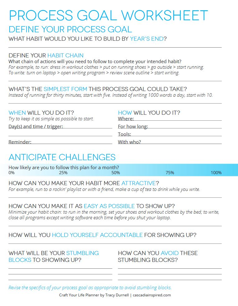 How To Complete A Creative Annual Review Set Creative Goalscascadia Inspired